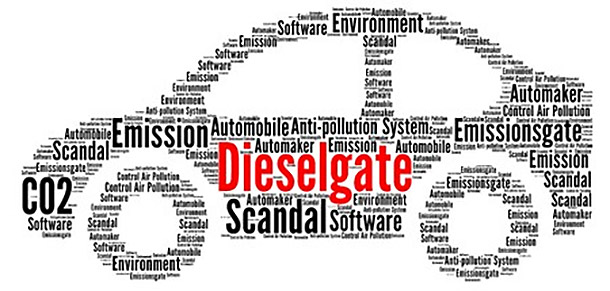 dieselgate co2
